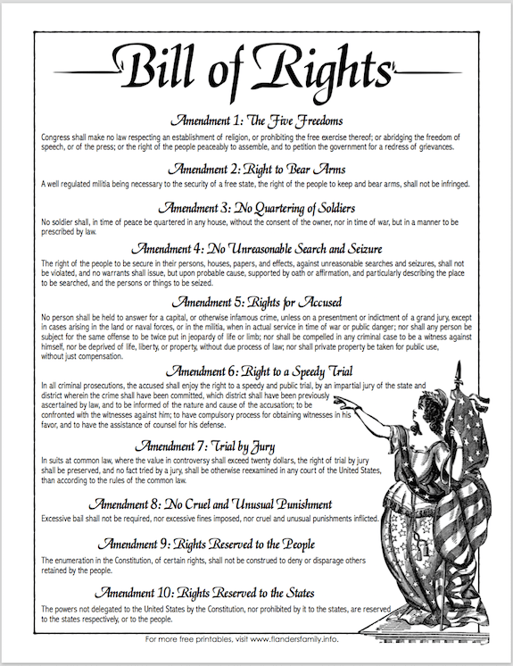 Free Printable Copy Of The Bill Of Rights From Www