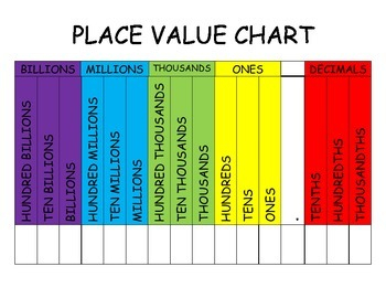 Place Value Chart Through The Billions By Missredbirdee s
