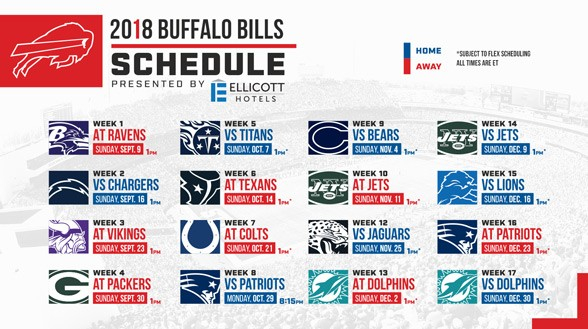 6 Things To Know About The Bills 2018 Schedule